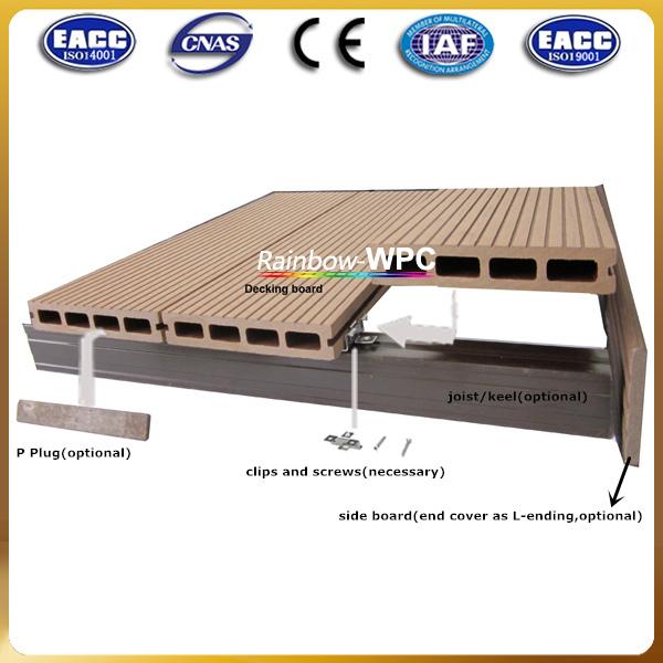 Walkway Outdoor Wood Plastic Composite Decking Wpc Terrace