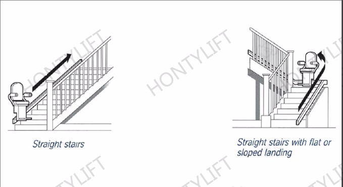 3m Hydraulic Electric Handicap Wheelchair Stairs Lifts