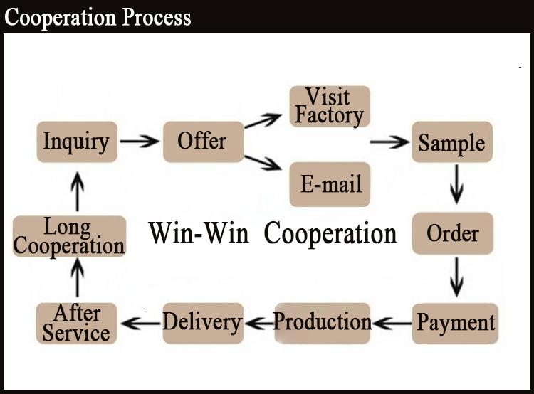 order process.jpg