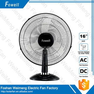 10w Dc Fan, 10w Dc Fan Suppliers and Manufacturers at Alibaba com
