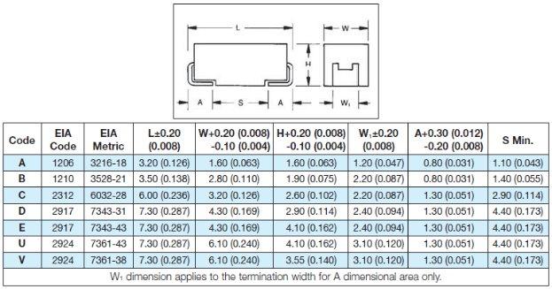 Tajb476k006rnj Smd 47uf 6 3v Chip Avx 476 Tantalum