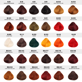 Hair Color Chart Gallery Of 2019