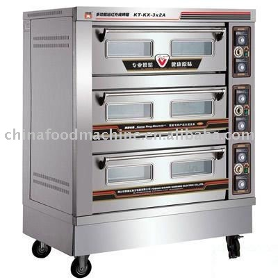 HYQ-306 gas deck pizza oven
