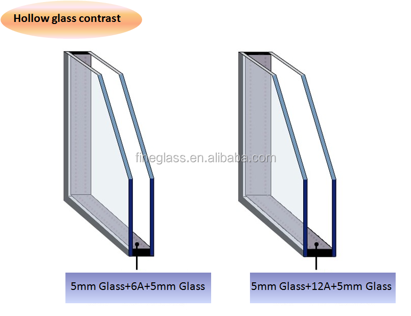 Hollow Glass Used For Sound Insulation Buy Hollow Glass