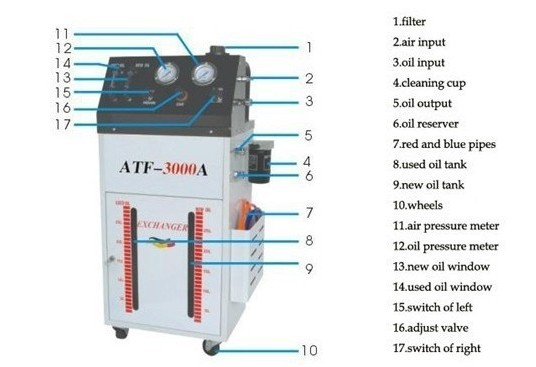 Auto Transmission Fluid Oil Changer Auto Gearbox Oil Exchange Cleaning Machine ATF-3000 factory price