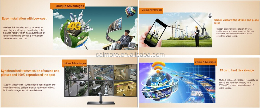 Mobile Cctv/ 3g Gps Vehicle Live Streaming Video Dvr /school Bus ...
