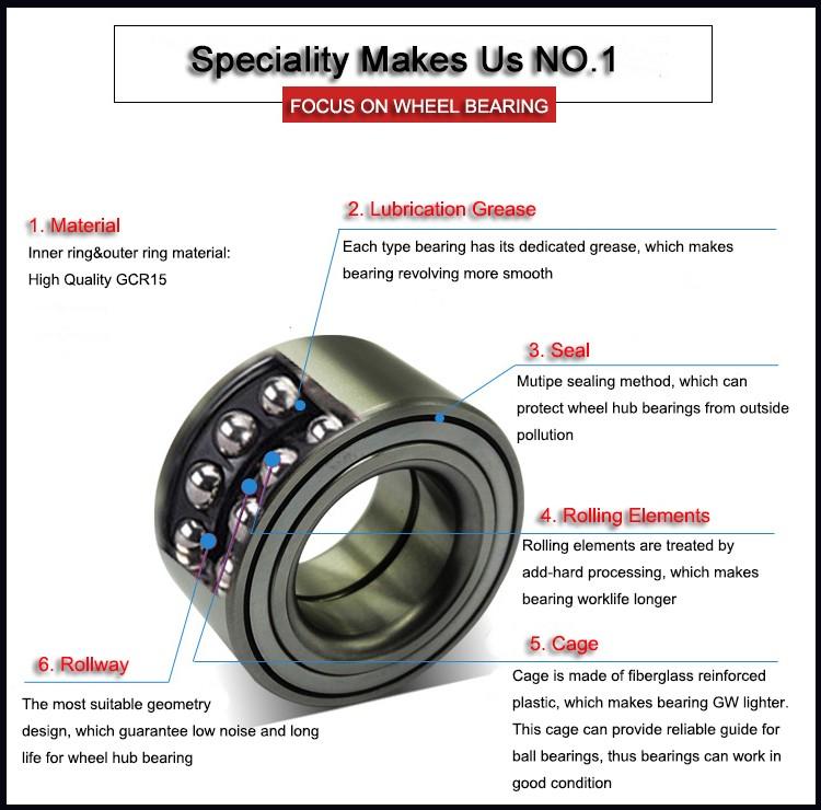 90369-c0002 Front Wheel Bearing For Toyota Yaris Vios Ncp90 90369 ...