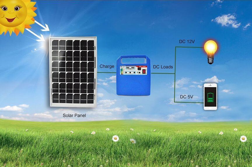Portable 10W Solar Lighting Kit