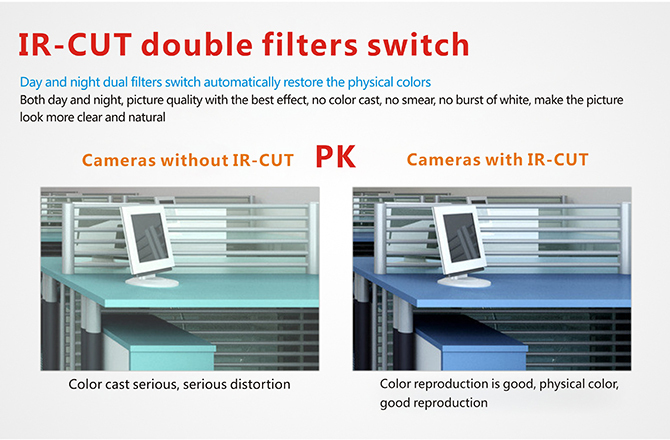 Coolcam Hd P2p Wireless Wifi Security Ip Camera Home Alarm System ...