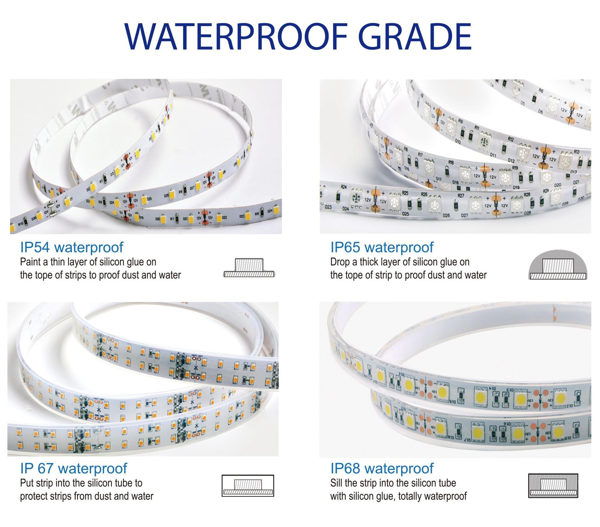 waterproof grade.jpg