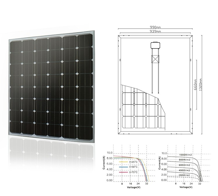Mono 200 watt 36v 24v solar panel with better design in factory and best quality