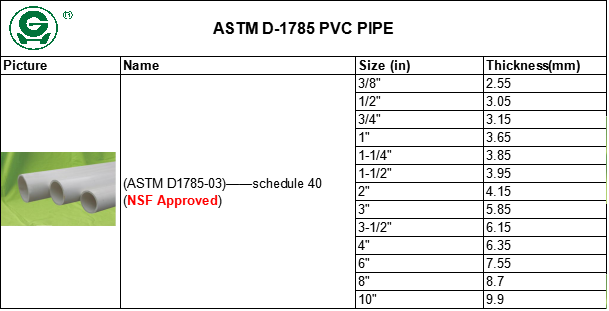 "1/2"" pvc union fittings ASTM D 2466 NSF Approved"