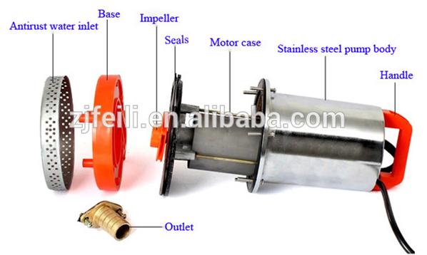 12 volt hydraulic pump motor for car washing micro water for 12 volt hydraulic pump motor