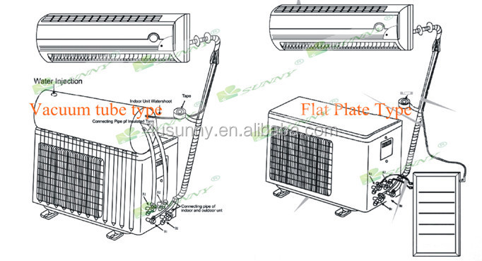 cheap hybrid solar air conditioner price home use solar