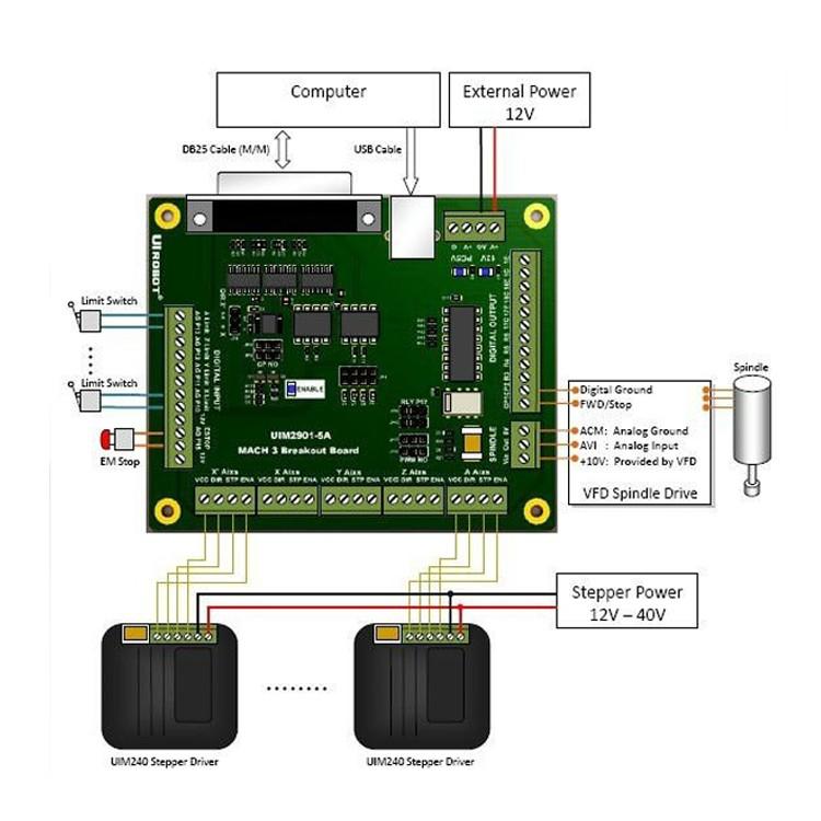 HTB1SQVsQVXXXXbUXFXXq6xXFXXXI 5 axis mach3 cnc breakout board interface for stepper motor driver cnc breakout board wiring diagram at bayanpartner.co