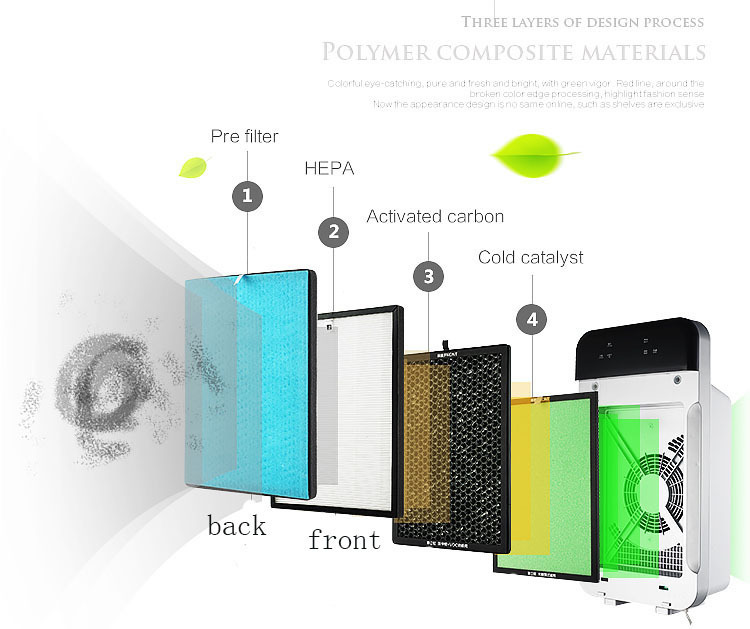 Wholesale Home Design Air Purifier For Smoking Room