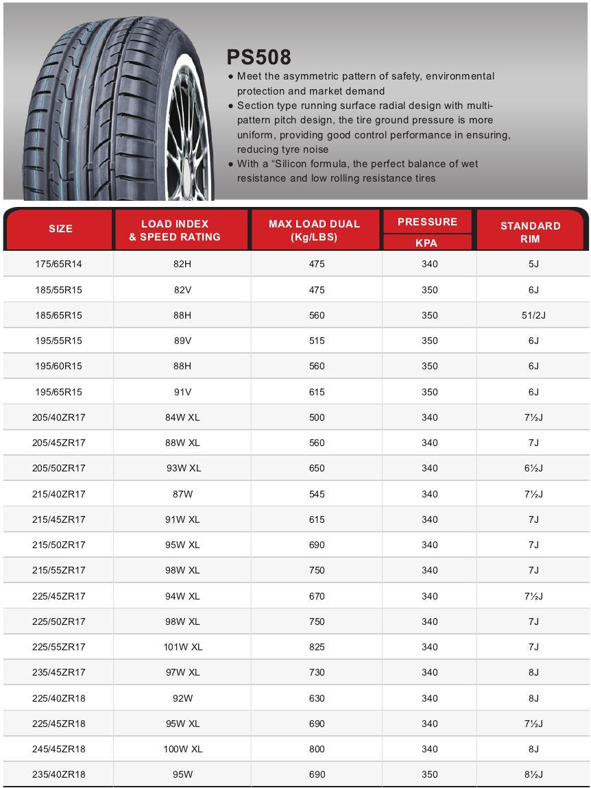 Best Price On Robertson Premier Suites By Subhome In Kuala: Low Price Used Tyres Export To Africa 15 Inch 16 Inch 17