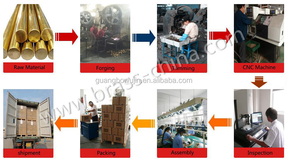 taizhou brass garden hose thread manifold 4 outlets with
