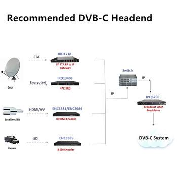 professional dvb c headend system equipment fta ird ci ird hdmi encoder mpeg2 encoder and. Black Bedroom Furniture Sets. Home Design Ideas