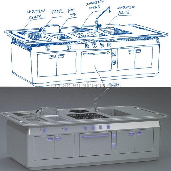 Commercial Kitchen Islands Sopas Commercial Kitchen Stove Island  Buy Kitchen Stove Island