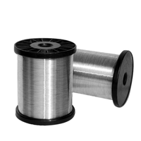 aluminum alloy wire 5154 for cable
