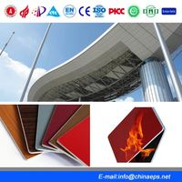 High Quality fire retardant cladding wood plastic composite wall panel reynobond aluminum