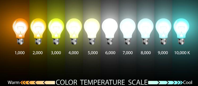 Factory Supplies 10 15 Degree Beam Angle 1w LED Spotlight, MR11 12v spotlight,cheap led spotlight