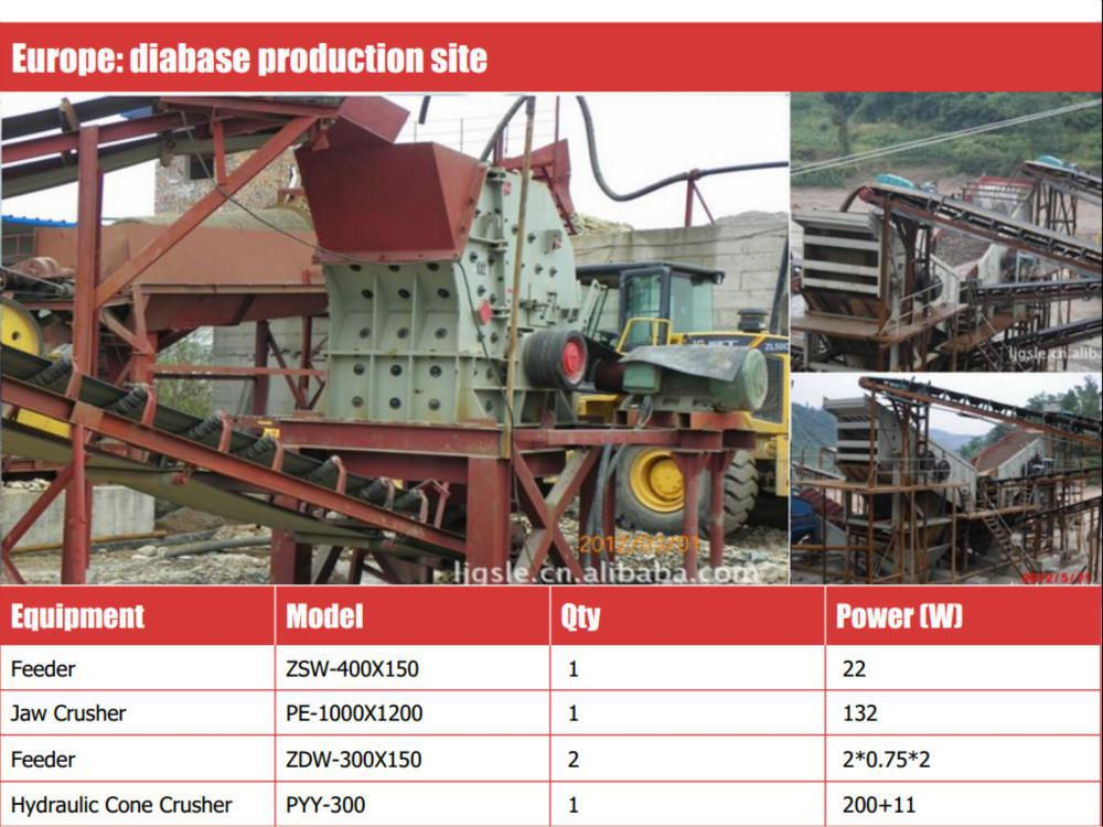 New China Used Heavy Equipment High Fine Crusher For Sale In Japan ...