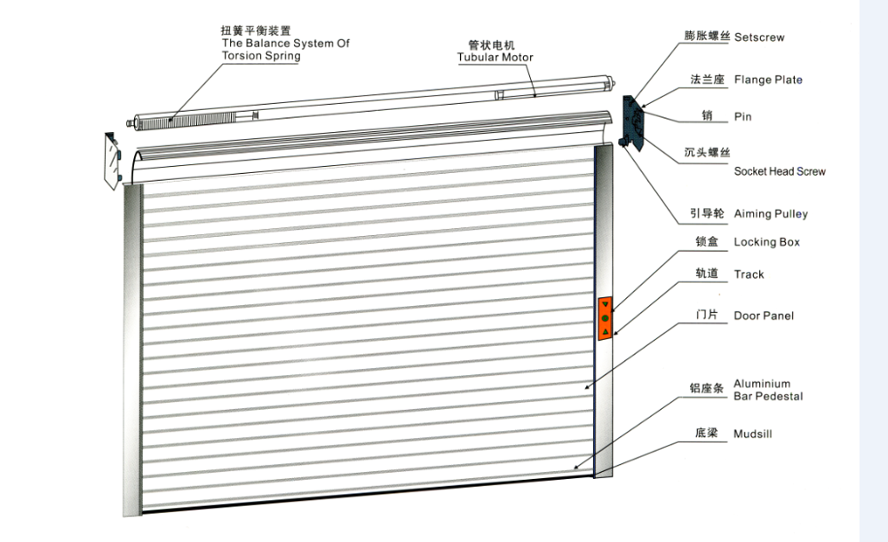 Motorized and Manual aluminium roller shutter