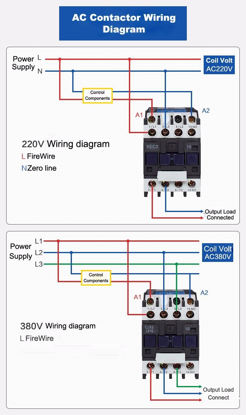 Cjx2 Z09 Lp1 Mini Ac Kontaktorbaik Harga Pemasok Buy Jenis Wiring Diagram Kontaktor Baik