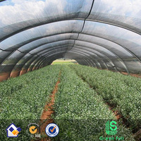 high quality 100% HDPE agriculture shade net price per meter