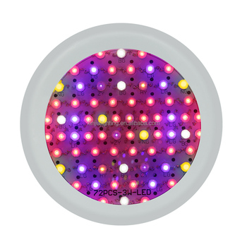 Newest 216w Mini Ufo Full Spectrum Led Grow Plant Lights With ...