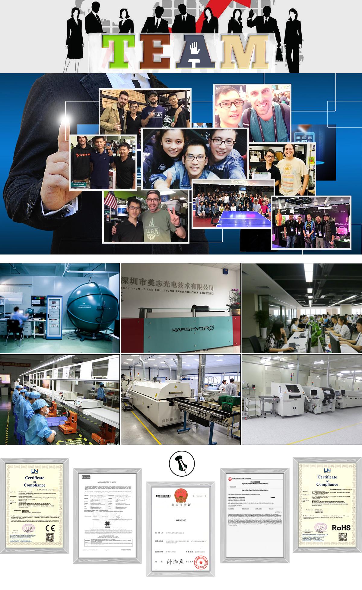 Best seller Most Cost 효과적인 풀 스펙트럼 400 와트 900 와트 1600 와트 led grow 빛 HID/MH 800 와트 projektor의