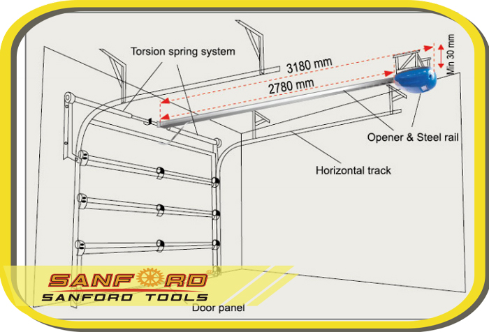 Single Panel Garage Doors With Door Opener CASAR600/CASAR800