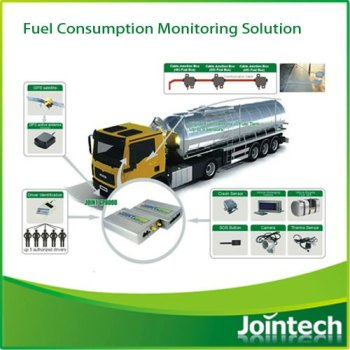 Fuel Theft Prevention Solution with fuel sensor