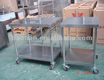 Commercial Kitchen Equipment: Stainless Steel Prep Table With Heavy Duty  Wheels