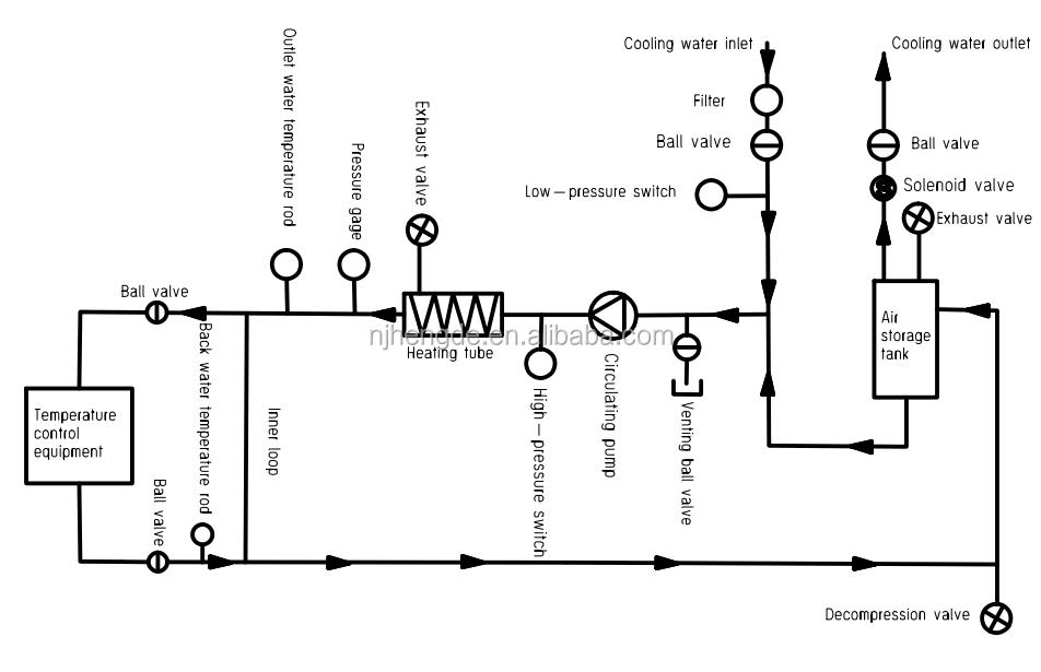 HTB1Sg19LXXXXXa4apXX760XFXXXj mold temperature controller l&t carel controller buy mold carel controller wiring diagram at bakdesigns.co