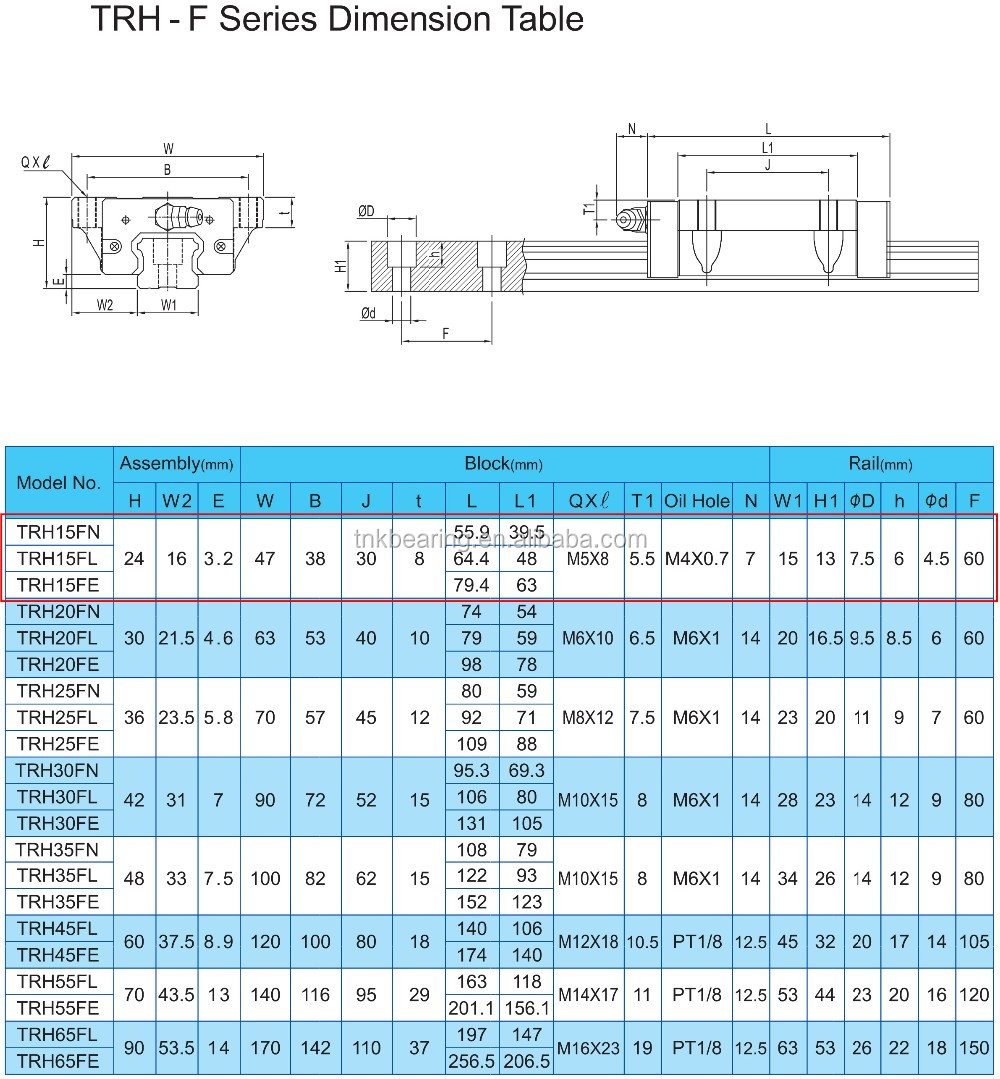 Free shipping SGS approved low noise linear rail ,linear track bearings for CNC
