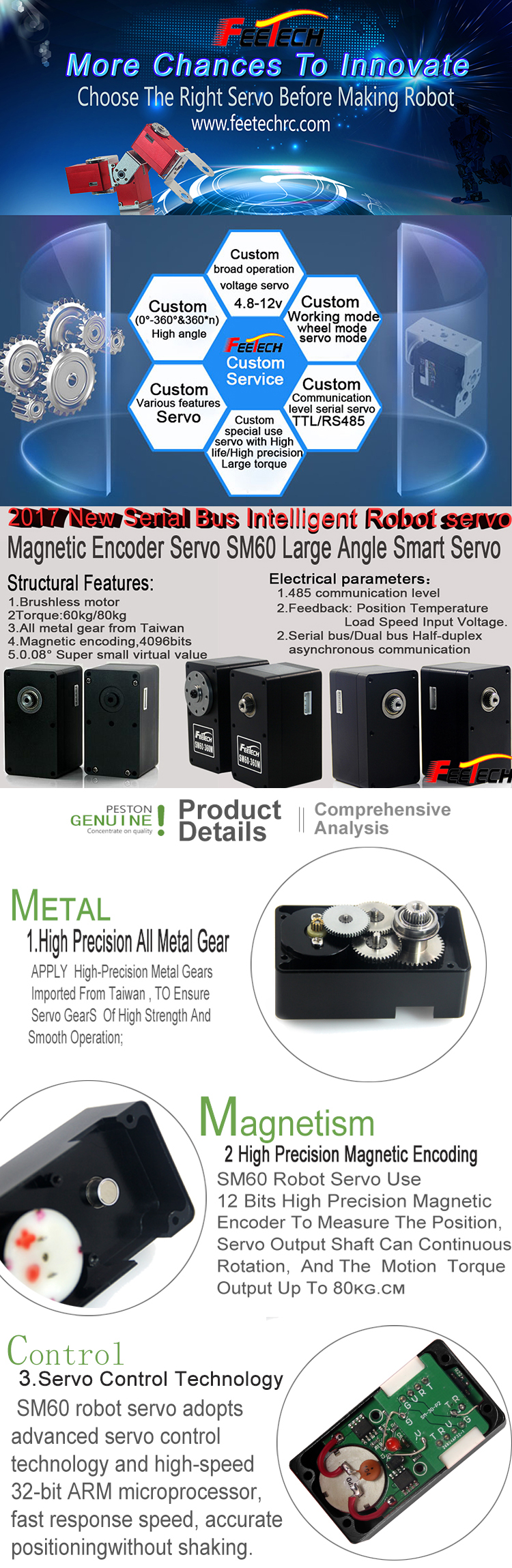 Sm60 Magnetic Continuous Rotation Servo For Diy Wall Plotter - Buy Diy Wall  Plotter,Diy Hanging Plotter,Digital Code Lock Using With Lcd Display And
