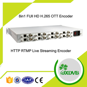 8Channels 1080P HD IPTV Server for Streaming