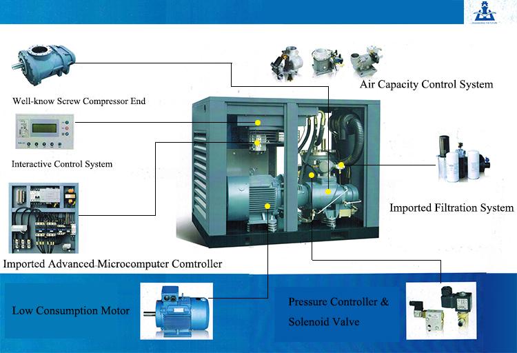 Sıcak Satış Kaishan hava kompresörü 13bar 96psi Cng Kompresör Fiyatı
