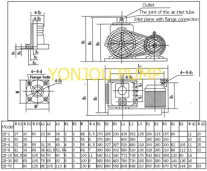 double stage rotary vane series vacuum pump oil sealed