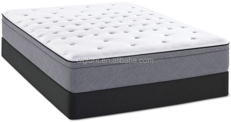 Memory foam v pocket spring mattresses which is best the best