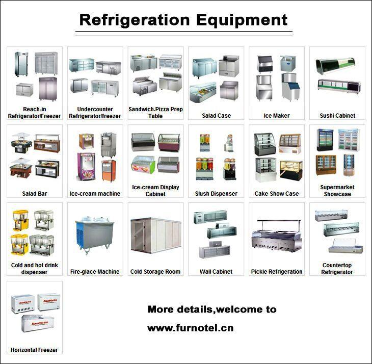 Indian Restaurant Kitchen Equipment List Pdf