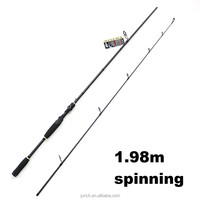 1.98m 2 section Medium Lure Fishing Rod Carbon Fiber Fishing Tackle