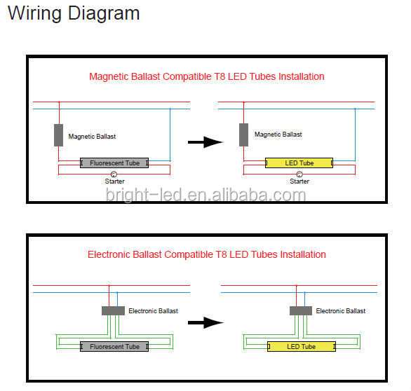 4 lamp t8 ballast wiring diagram 4 image wiring similiar magnetic ballasts wiring keywords on 4 lamp t8 ballast wiring diagram