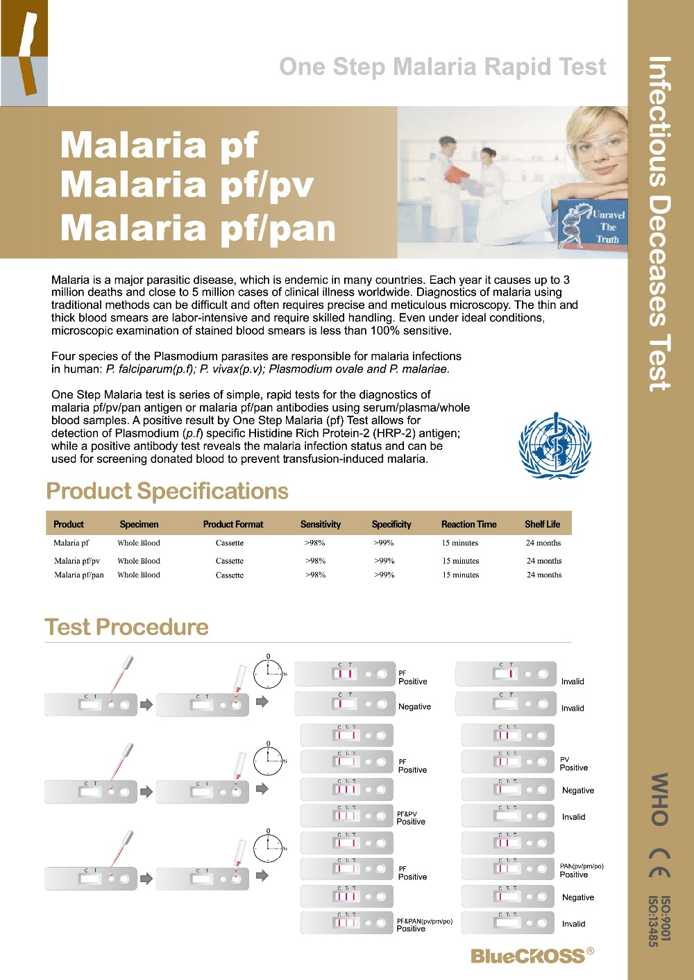 CE WHO Approved Rapid Malaria Diagnostic Test Kits One Step Malaria Test From 25 Years Professional Trustworthy Manufacturer