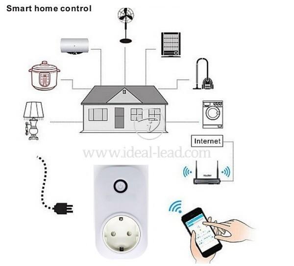 EU smart wifi socket -APPLICATION (1)