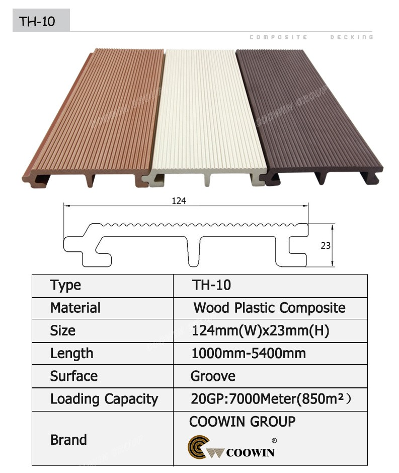 Types Of Cladding : Container house wall cladding external material buy