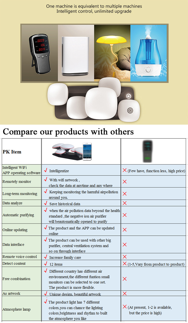 KGs-HO2 Multi Functional Air Quality Gas Analyzer Formaldehyde Sensor Indoor Air Quality Monitor